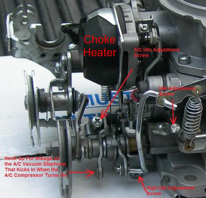 1986 Mazda B2000 Carburetor Diagram