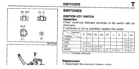push to start ignition street source rh streetsource com Turn Signal Wiring Diagram Tail Light Wiring Diagram