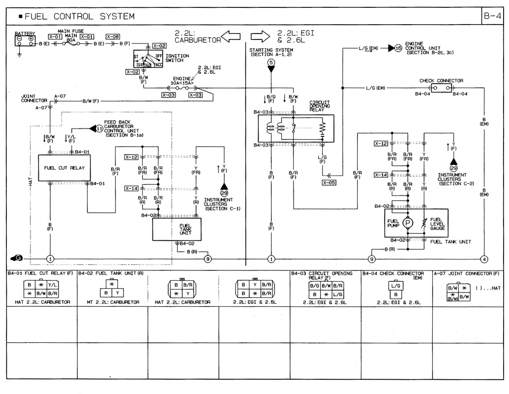 Mazda 3 Fuel System Diagram Wiring Data Schema Sp23 Fuse Box Pump Enthusiast Diagrams U2022 Rh Rasalibre Co Door