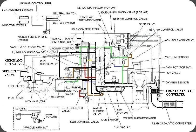1993 mazda b2200 carburetor diagram car wiring diagrams explained u2022 rh ethermag co 92 Mazda B2200 Vacuum Diagram 89 Mazda B2200 Gas Tank Diagram
