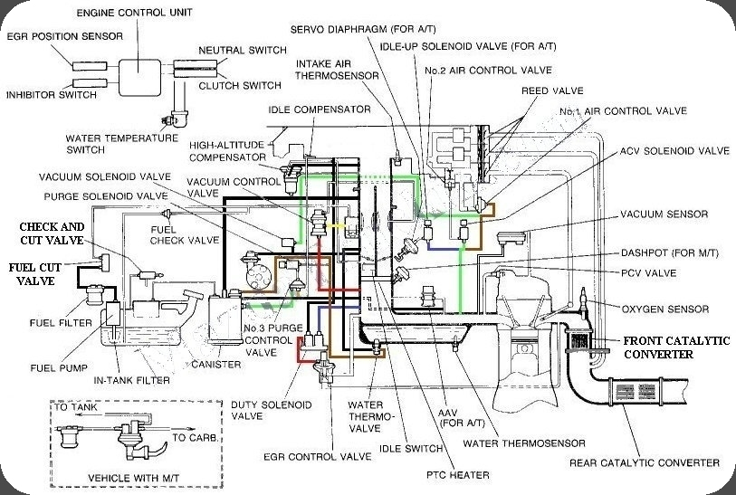 Mazda e2000 wiring diagram wiring diagram emissions removal page 3 street source the ultimate custom stereo wiring diagram for 08 mazda 3 mazda e2000 wiring diagram asfbconference2016 Gallery