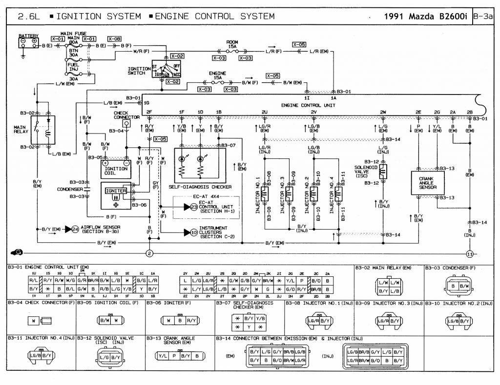 92 Mazda B2200 Wiring Diagram -Lexus Soarer Wiring Diagram | Begeboy Wiring  Diagram SourceBegeboy Wiring Diagram Source