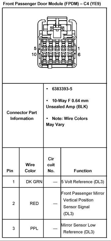 Chevy Mirror Wiring Wiring Diagram For Dodge 1997 250 Diesel For Wiring Diagram Schematics