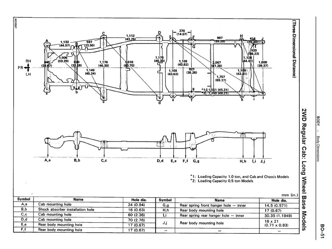 Jeep Cj 3a moreover Ford Explorer Parts Diagram Ford Sport Xlt V 6 4 0 Liter Gas Suspension  ponents Practical Photograph Although Mj besides Ford E 250 Fuse Panel Diagram Graphic Powerful Portray Then 10 05 Good moreover Honda Rancher 420 Wiring Diagram Harness Creating A In Word Current Illustration Plus Imgurl besides 422705114996474821. on ford explorer size dimensions