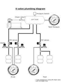 How To: 6 Valve Plumbing Diagram cover photo